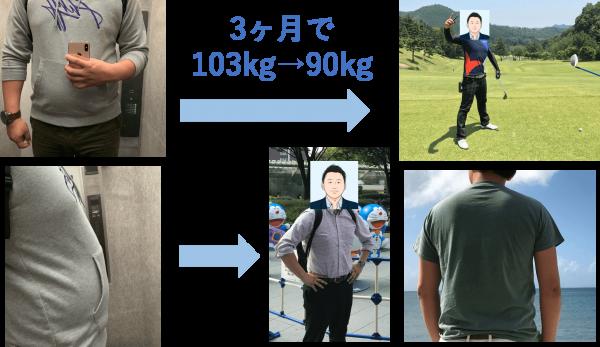 100キロ ダイエット